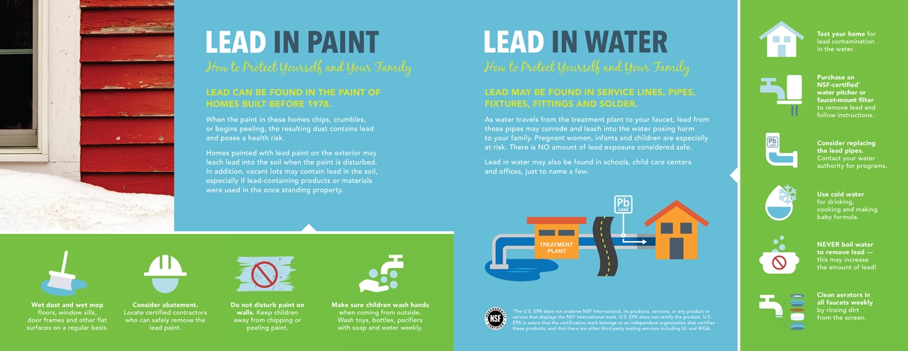 Lead in paint, Lead in water